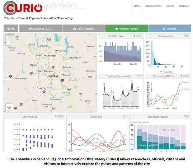 The Columbus Urban and Regional Information Observatory (CURIO) allows researchers, officials, citizens and visitors to interactively explore the pulses and patterns of the city.