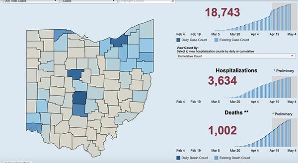 Coronavirus dashboard for Ohio