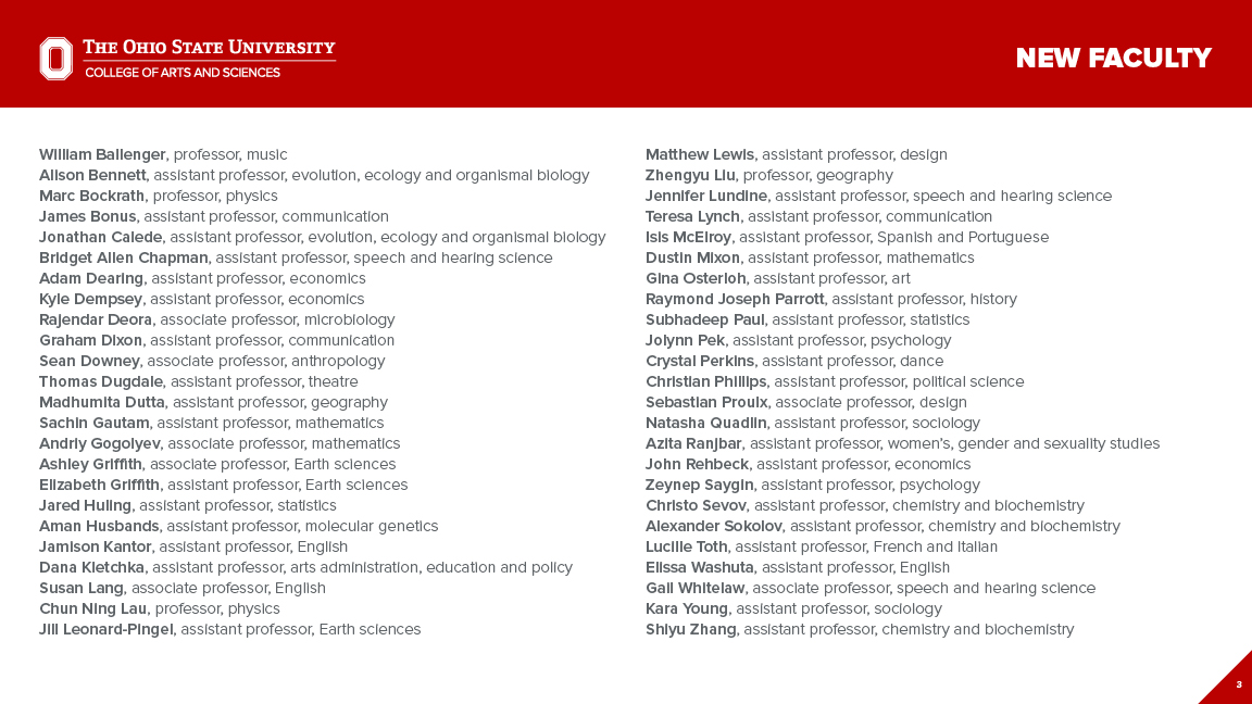 List of 45 new faculty