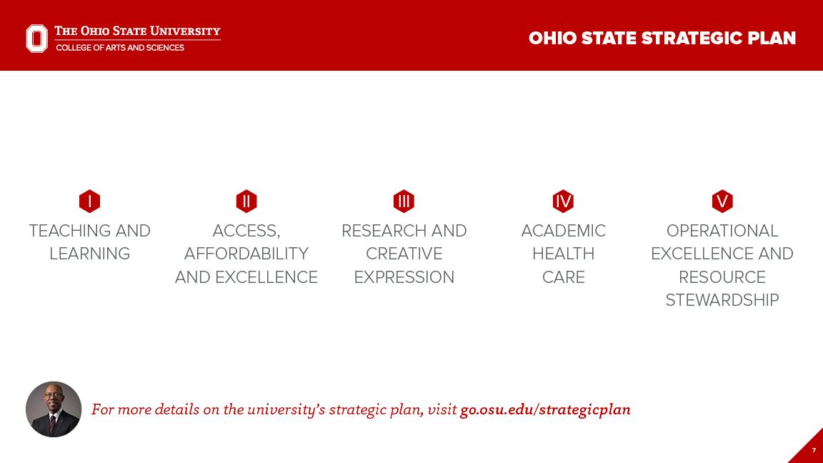 University Strategic Plan Pillars