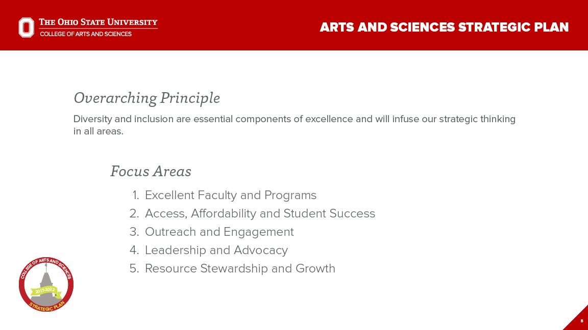 ASC Strategic Plan Focus Areas